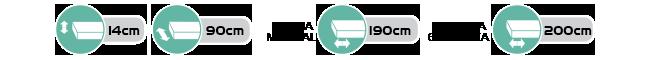 Especificaciones Colchón Ergonómico SoftCare ErgoSupport