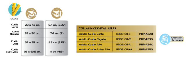 Especificaciones Collarin Cervical Atlas