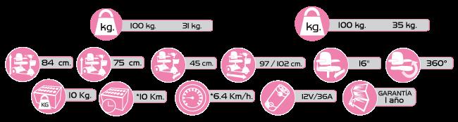 Especificaciones Scooters Compactos  izzyGo