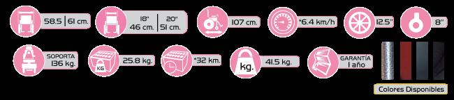 Especificaciones Sillas de Ruedas Electricas Plegables de Acero izzyGo