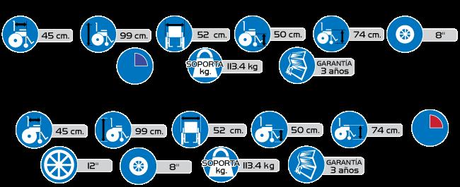 Especificaciones Sillas de Ruedas Tipo Traslado Movili de Aluminio
